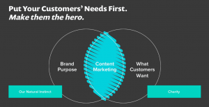 Put the Customer First